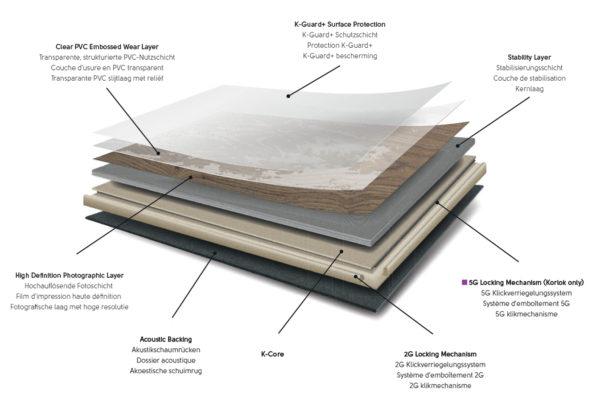 Panele winylowe Designflooring Korlok_konstrukcja.ashx